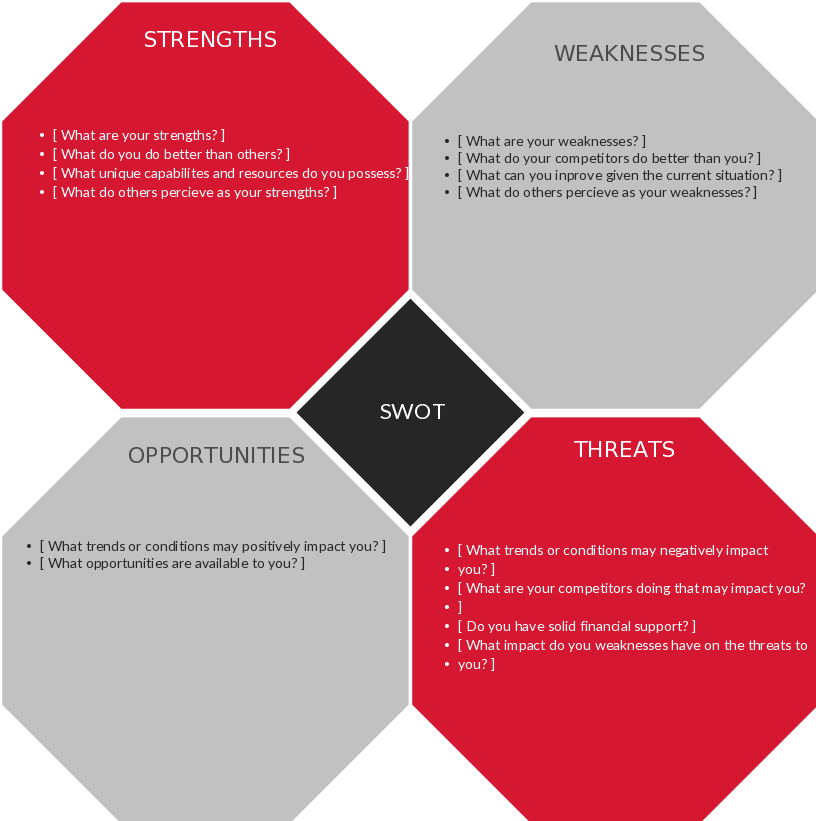 Great SWOT Analysis Template Made Using Octagons To Blank Swot Analysis Template