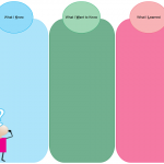 colorful KWL chart template