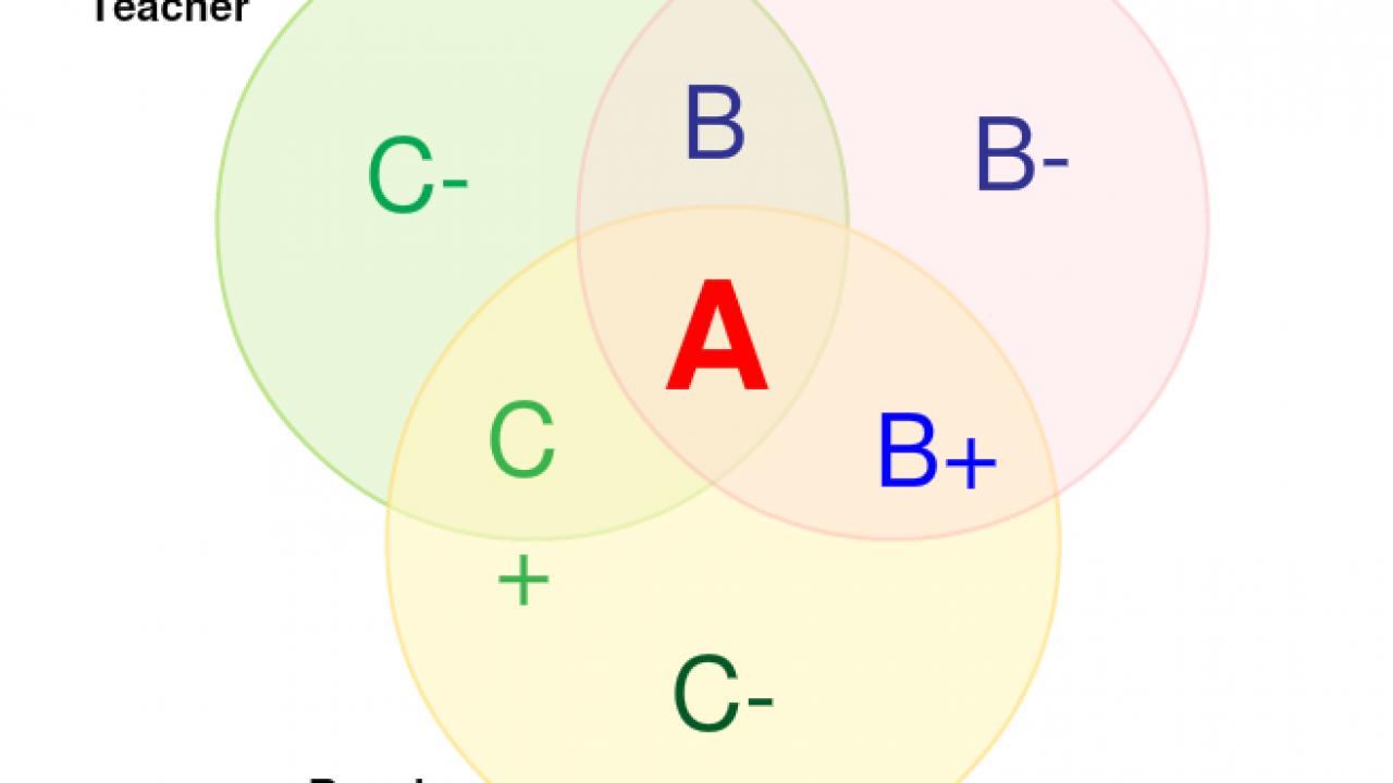 venn diagram templates | editable online or download for free  creately