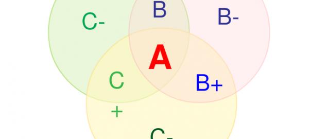 3 set venn diagram template