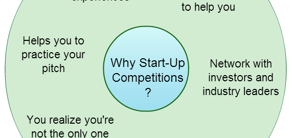 Start-up competition benefits