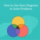 Solving Problems with Venn Diagrams | Explained with Examples