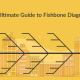 The Ultimate Guide to Fishbone Diagrams (Ishikawa / Cause and Effect)