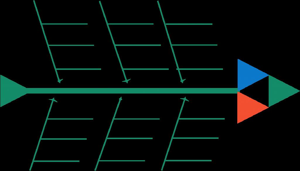 Fishbone Diagram Template for Team Brainstorming Sessions