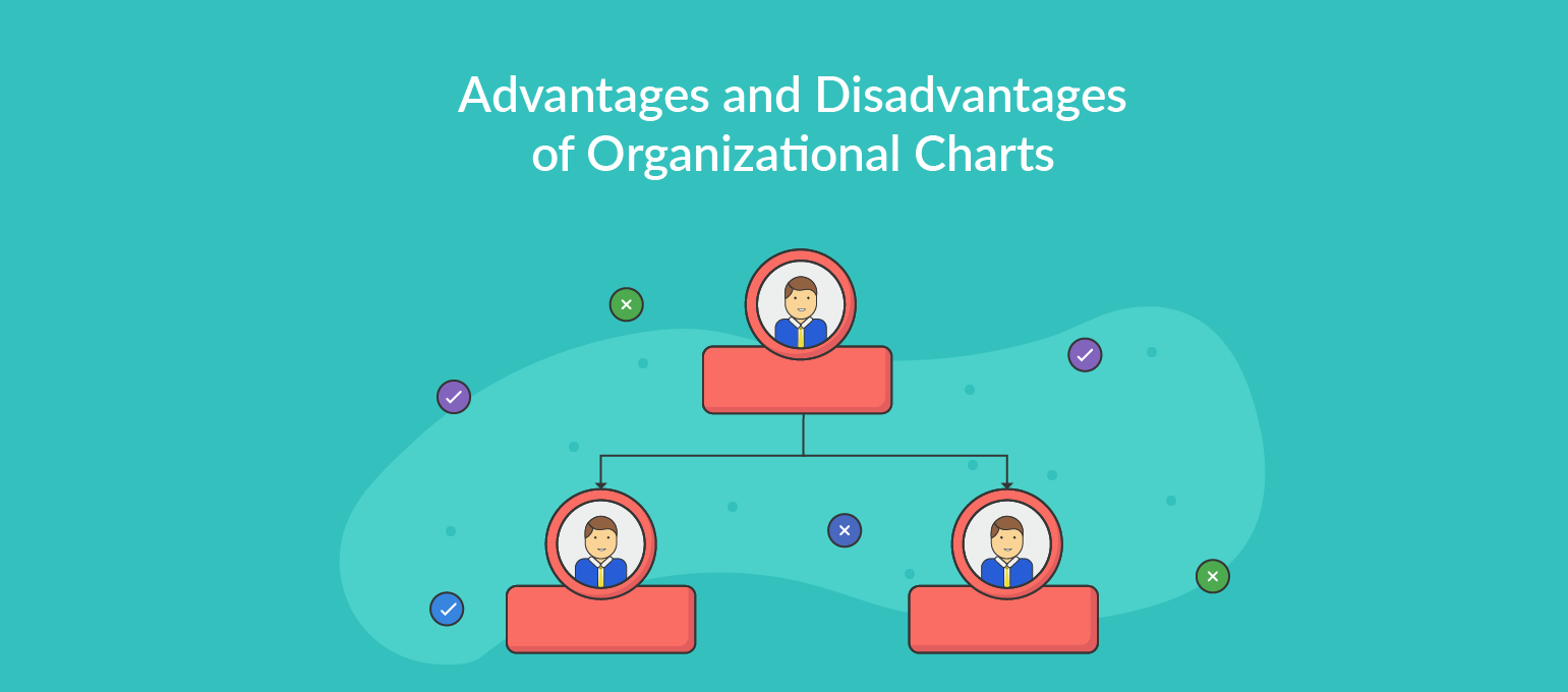Advantages And Disadvantages Of Organizational Charts Structures To Make Flow Chart Drawing Illustration Water Cycle Diagram Creately Blog