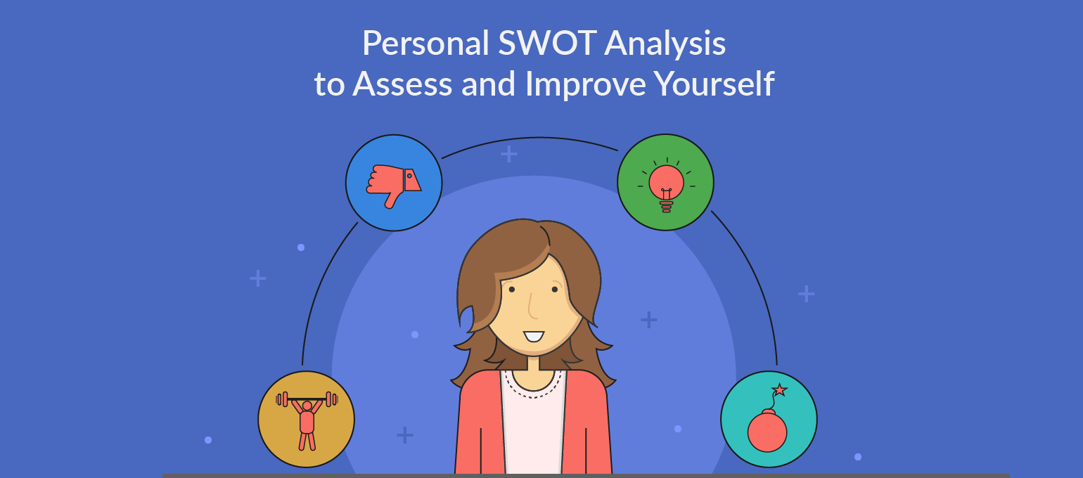 Personal SWOT Analysis to Assess and Improve Yourself - Creately Blog