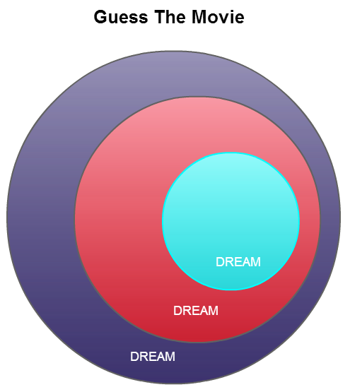 15 Creative Venn Diagrams To Get You Thinking Creately Blog