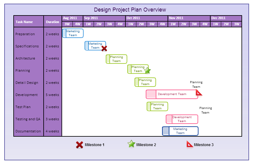 Gantt Chart Templates to Instantly Create Project Timelines ...