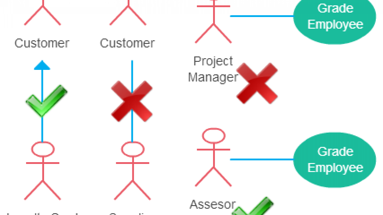 Use Case Diagram Guidelines for Better Use Cases   Creately Blog