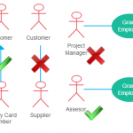 Use case diagram relationships explained with examples creately blog use case diagram guidelines for actor ccuart Gallery