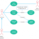 Use case diagram tool by Creately