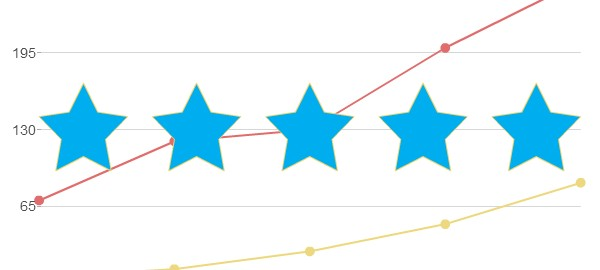 How to use customer reviews