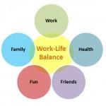 Elements need to achieve work life balance