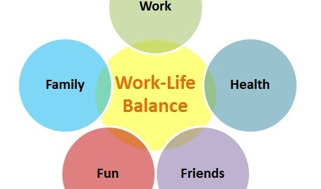 Elements need to achieve work life balance