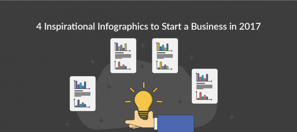 Infographics to Start a Business