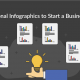 4 Inspirational Infographics to Help Start Your Business