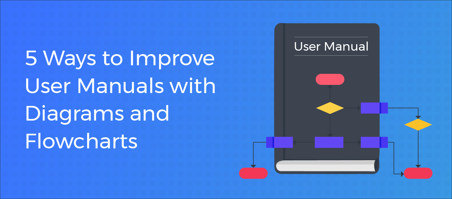 5 Ways To Improve User Manuals With Diagrams And