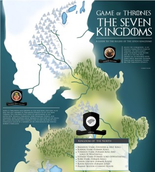The Seven Kingdoms Of Westeros Infographic