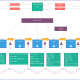 9 Essential Value Stream Mapping Templates to Immediately Discover Flows in Your Processes