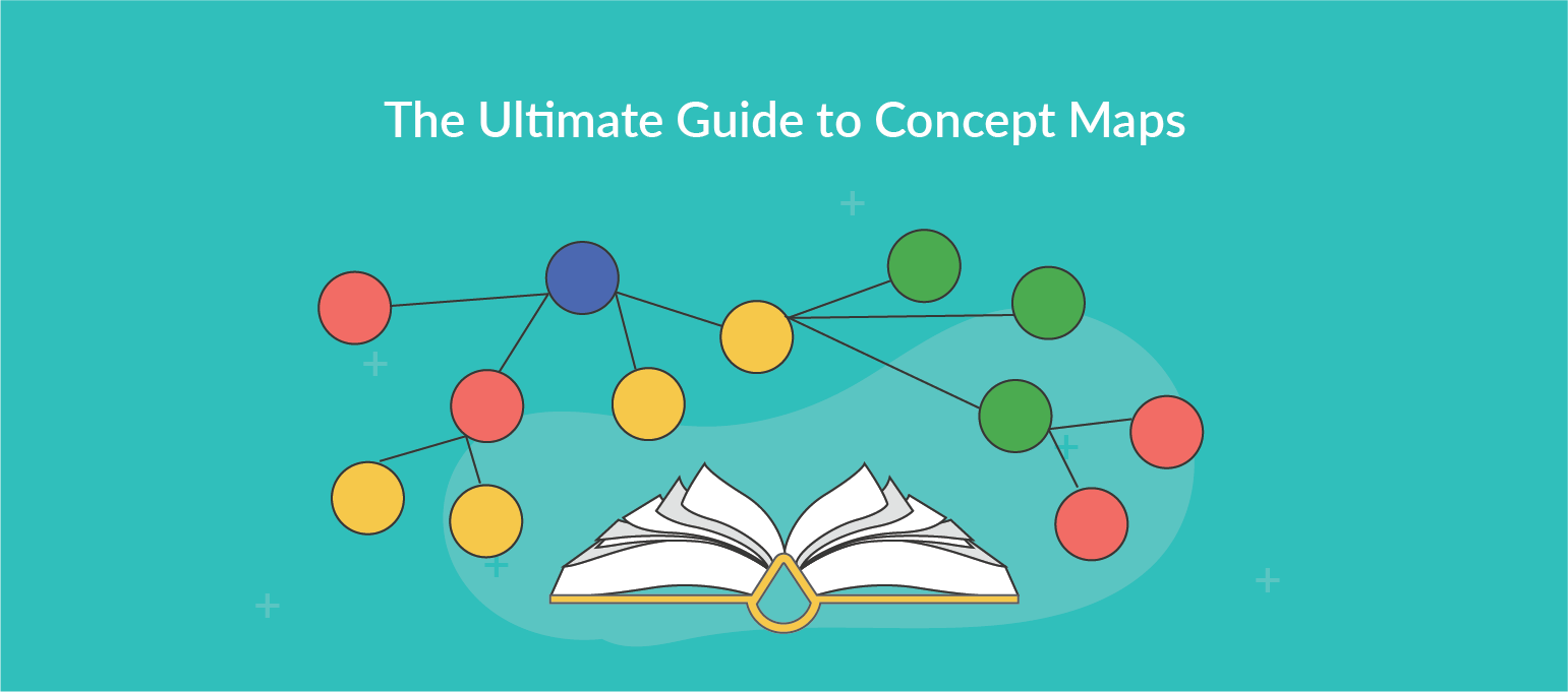 Concept Map Tutorial: How to Create Concept Maps to Visualize Ideas