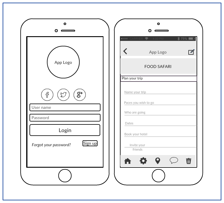 Traveling Guide App Wireframe
