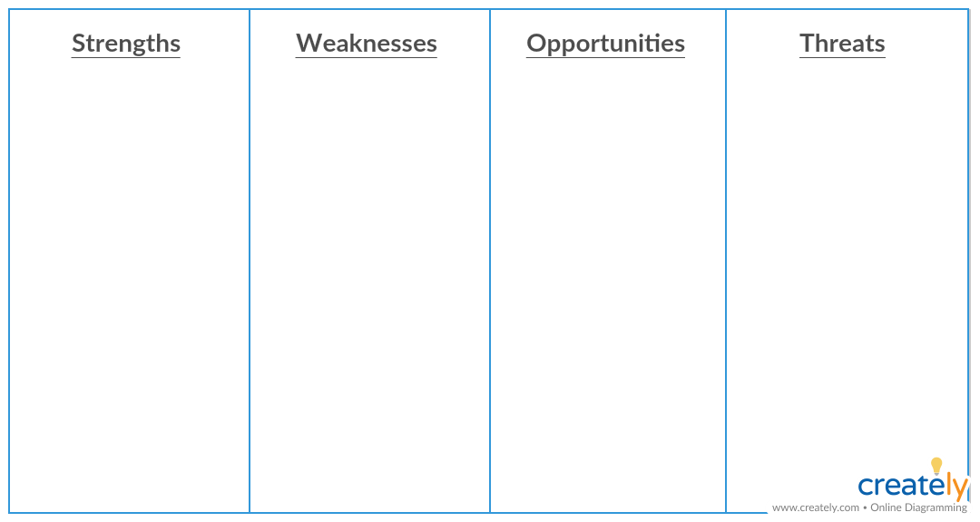 swot anaylsis teilauto carsharing 2011 Looking for best toyota motor corporation swot analysis click here to find out toyota's strengths, weaknesses, opportunities and threats.