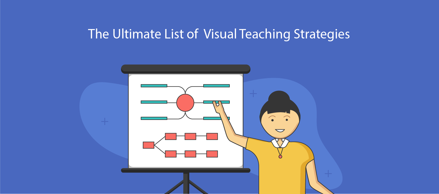 8 Visual Teaching Strategies To Win Over Your Students U0026 39  Attention