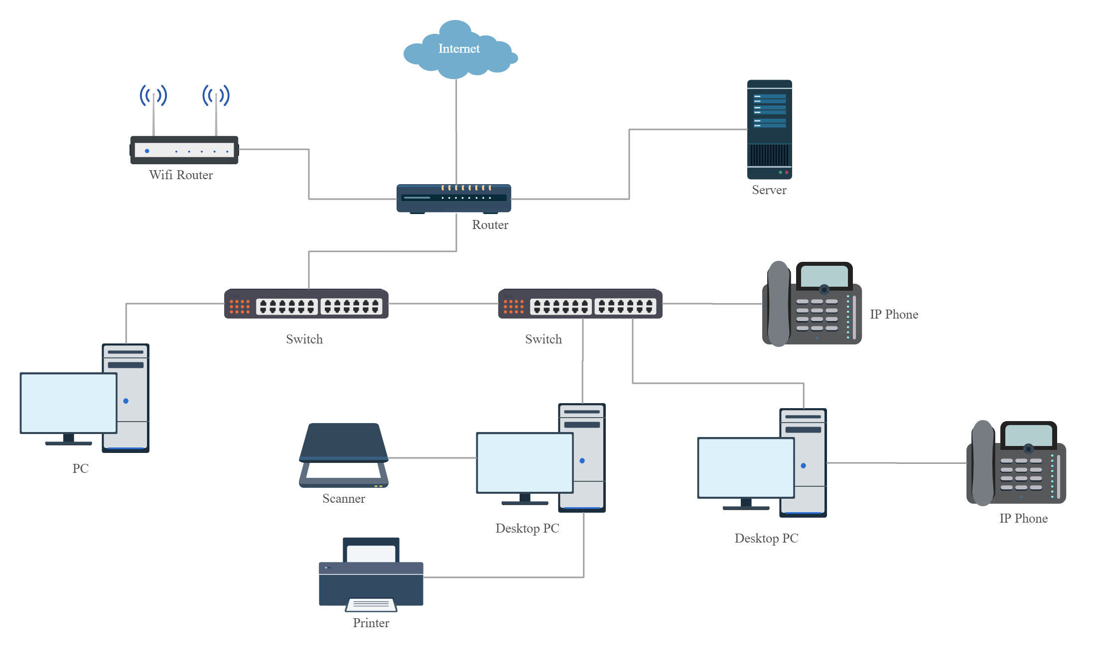 Example of an IT Infrastructure Diagram