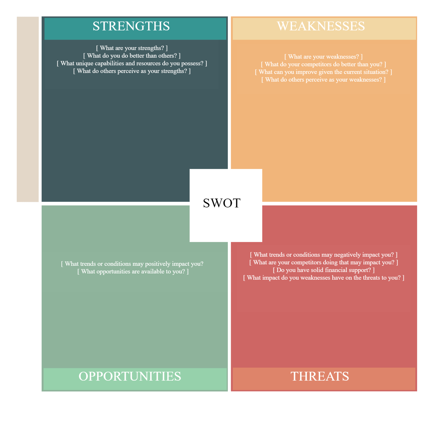 Example of a SWOT Analysis Template