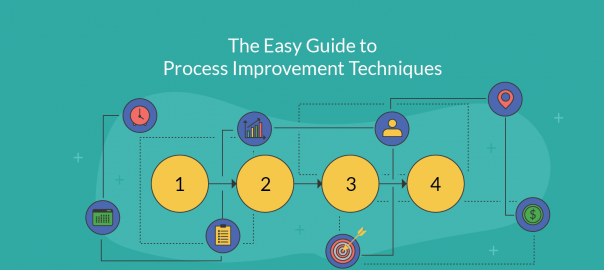 The Easy Guide to Process Improvement Techniques