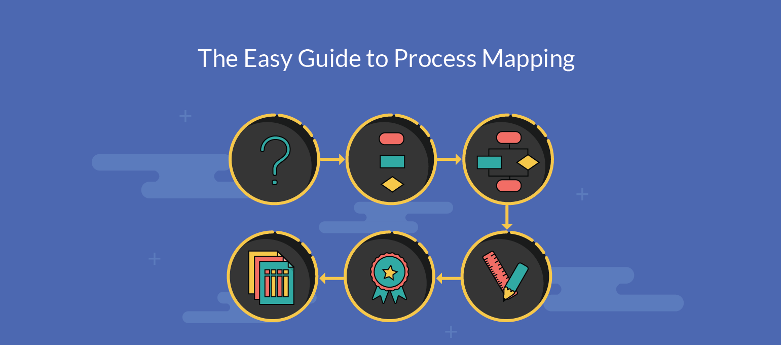 Process Mapping Guide | A Step-by-Step Guide to Creating a Process on