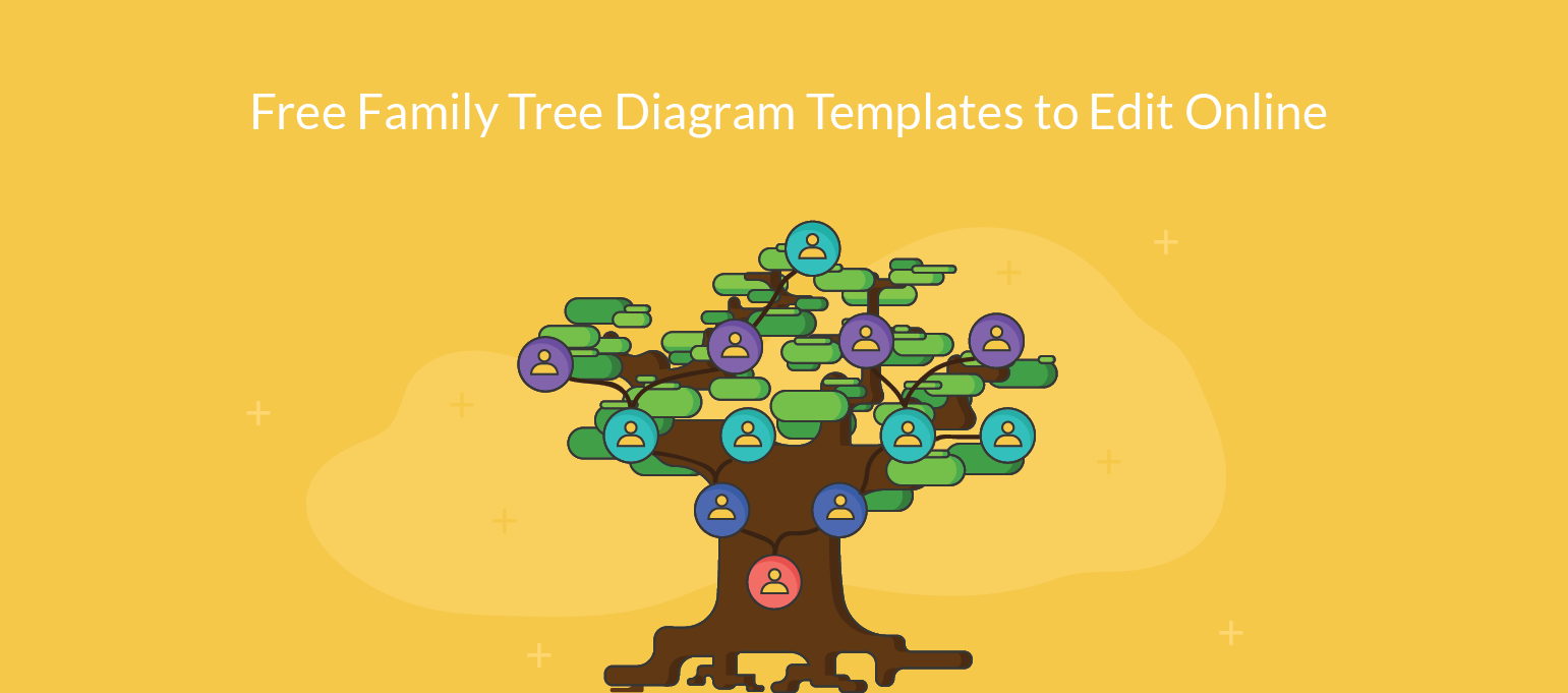family tree templates to create family tree charts online - creately