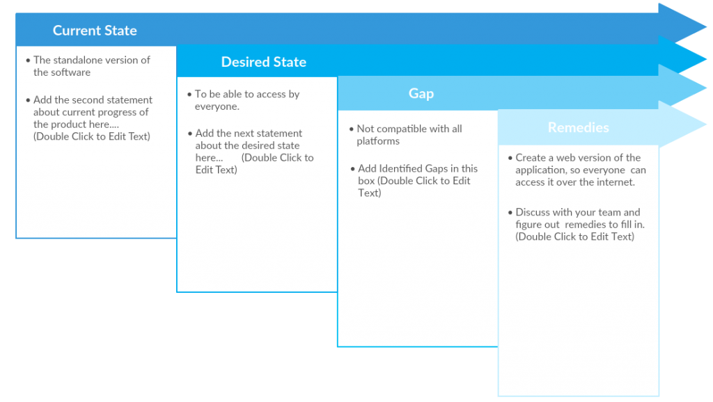 Product Gap Analysis Templates