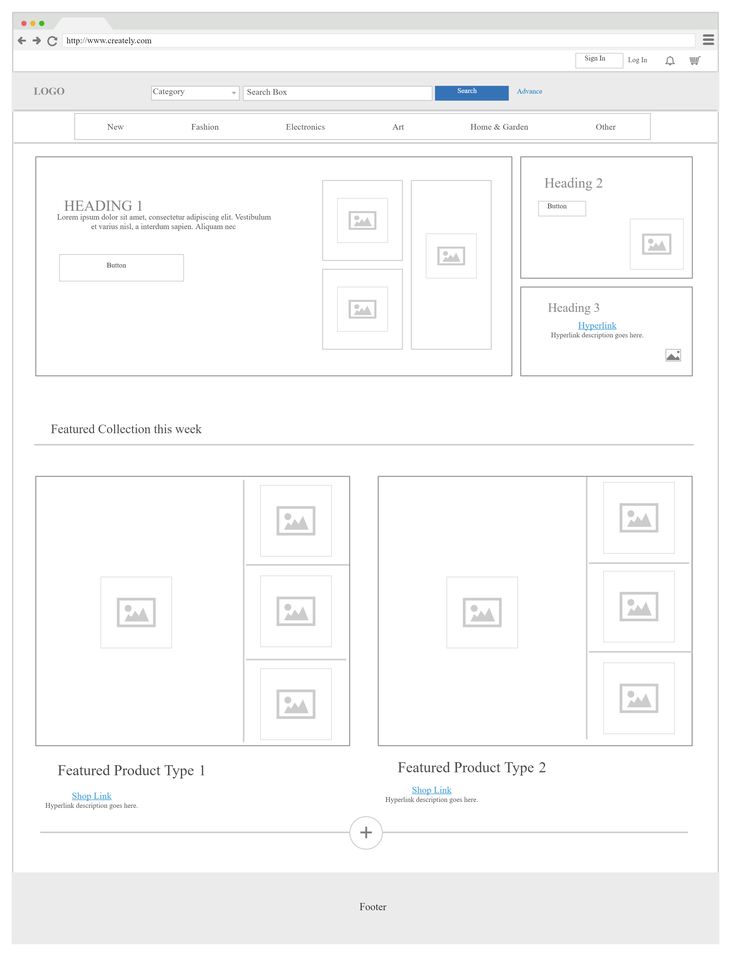 Example of  a wireframe