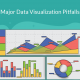 Major Data Visualization Pitfalls You Need to Be Aware of