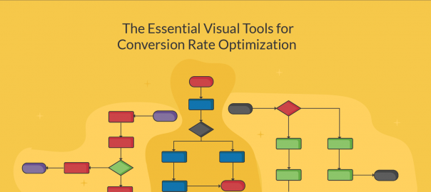 Conversion Rate Optimization Plan