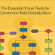 The Essential Visual Tools You Need to Build a Foolproof Conversion Rate Optimization Plan