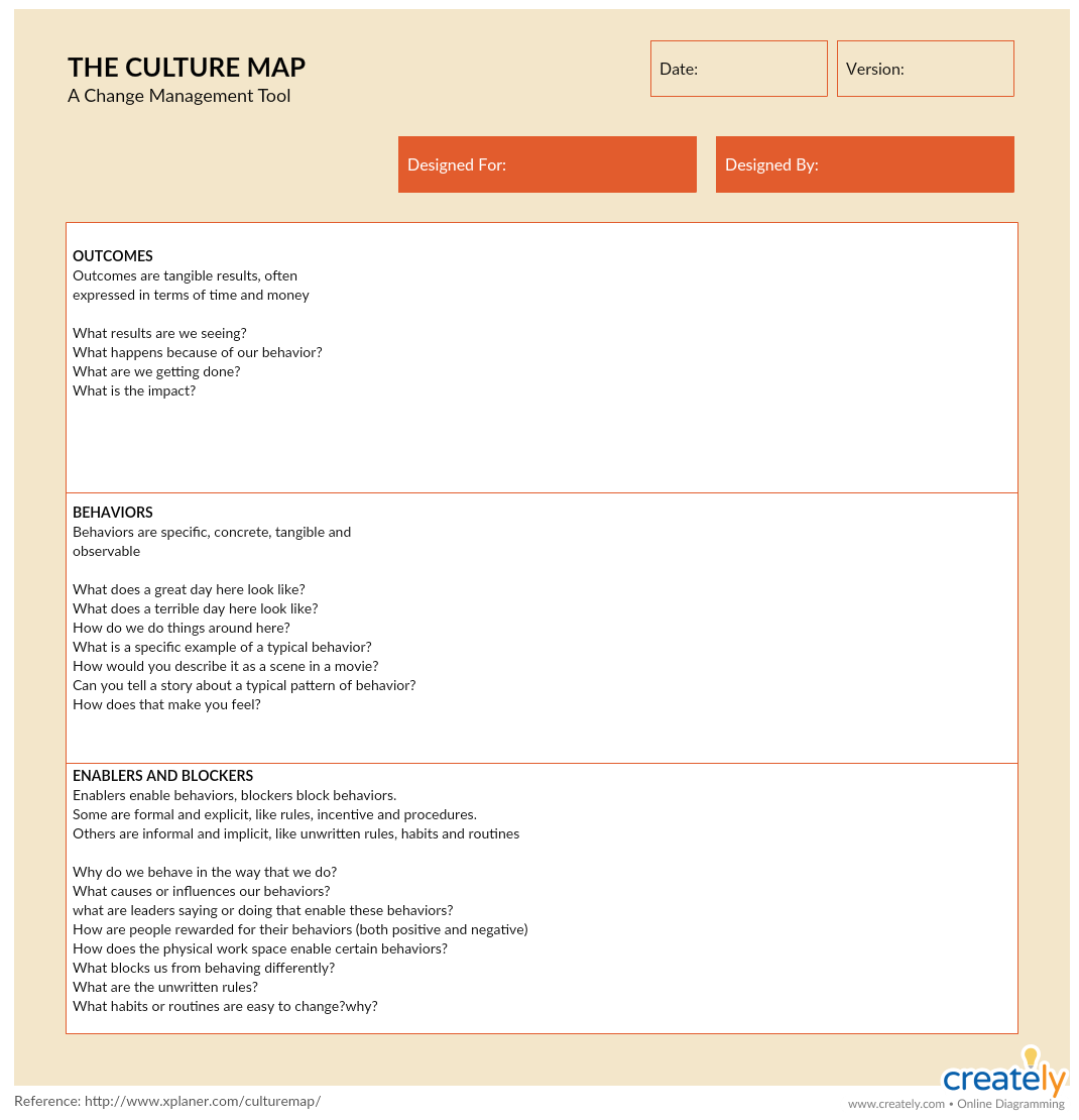 Cultural Map Template