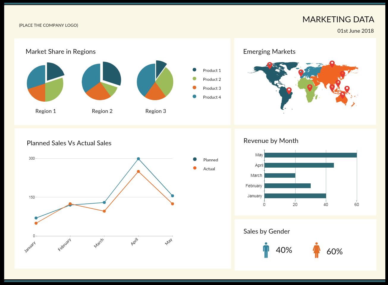 Marketing Data Dashboard Template - Marketing Strategy Tools