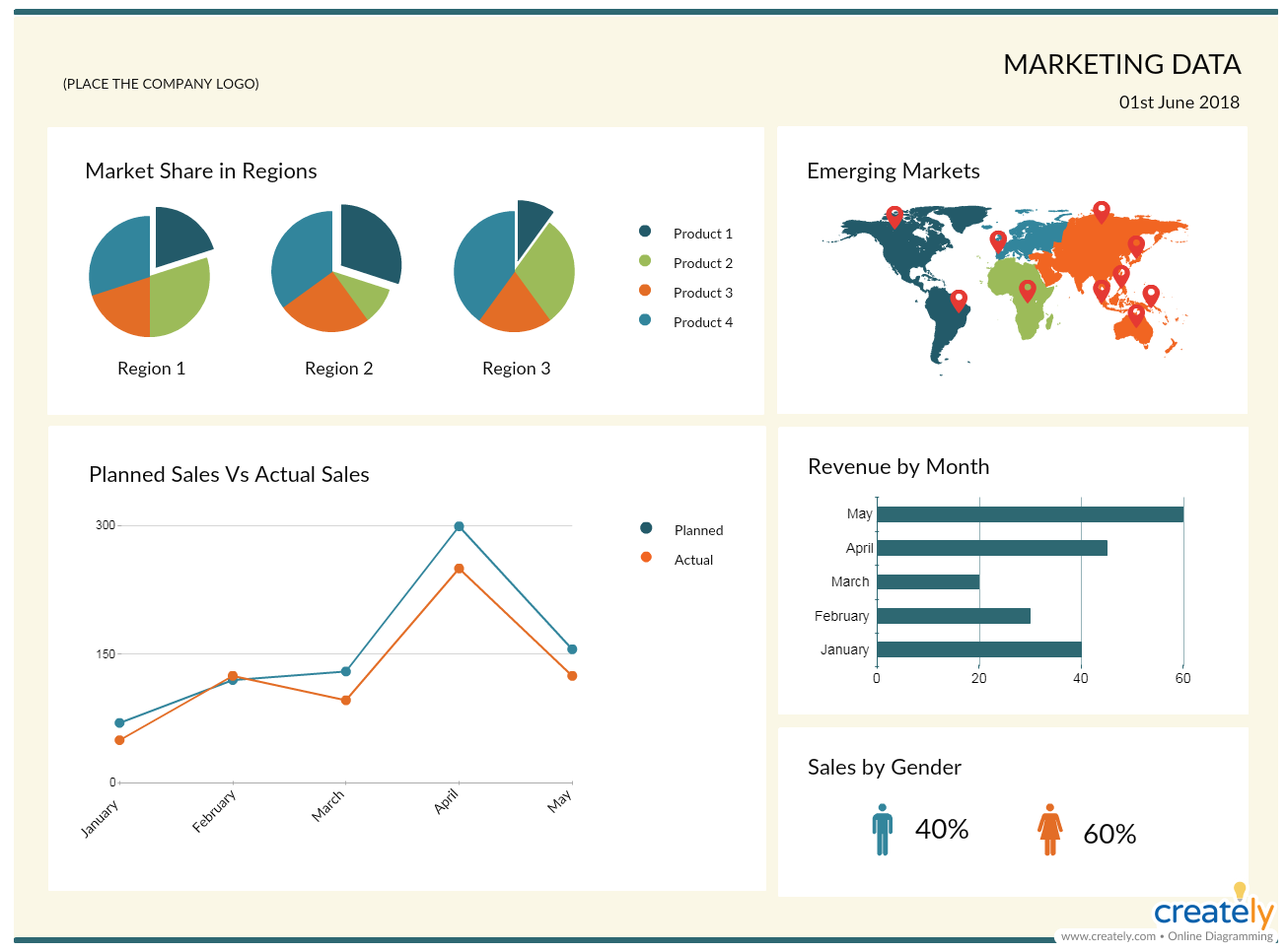 Marketing Data Dashboard Template