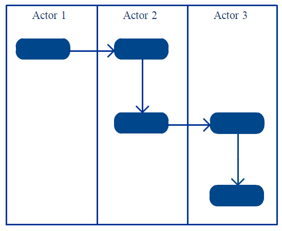 Activity Diagram Tutorial How To Draw An Activity Diagram