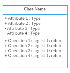 The ultimate class diagram tutorial to help model your systems easily class notation uml class diagram tutorial ccuart Images
