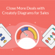 Close More Deals with Creately Diagrams for Sales