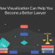 How Visualization Can Help You Become a Better Lawyer