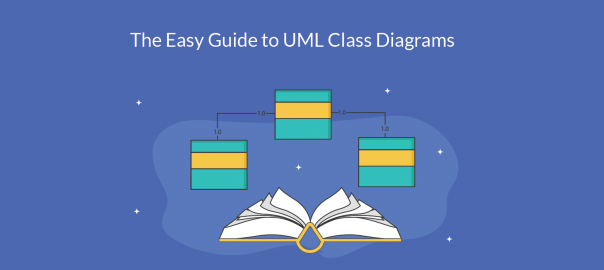 Class Diagram Tutorial