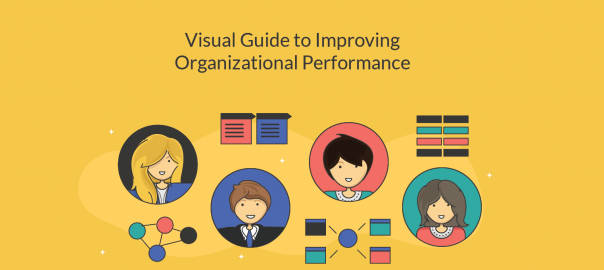 Improve Organizational Performance