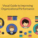 Visual Guide to Improving Organizational Performance