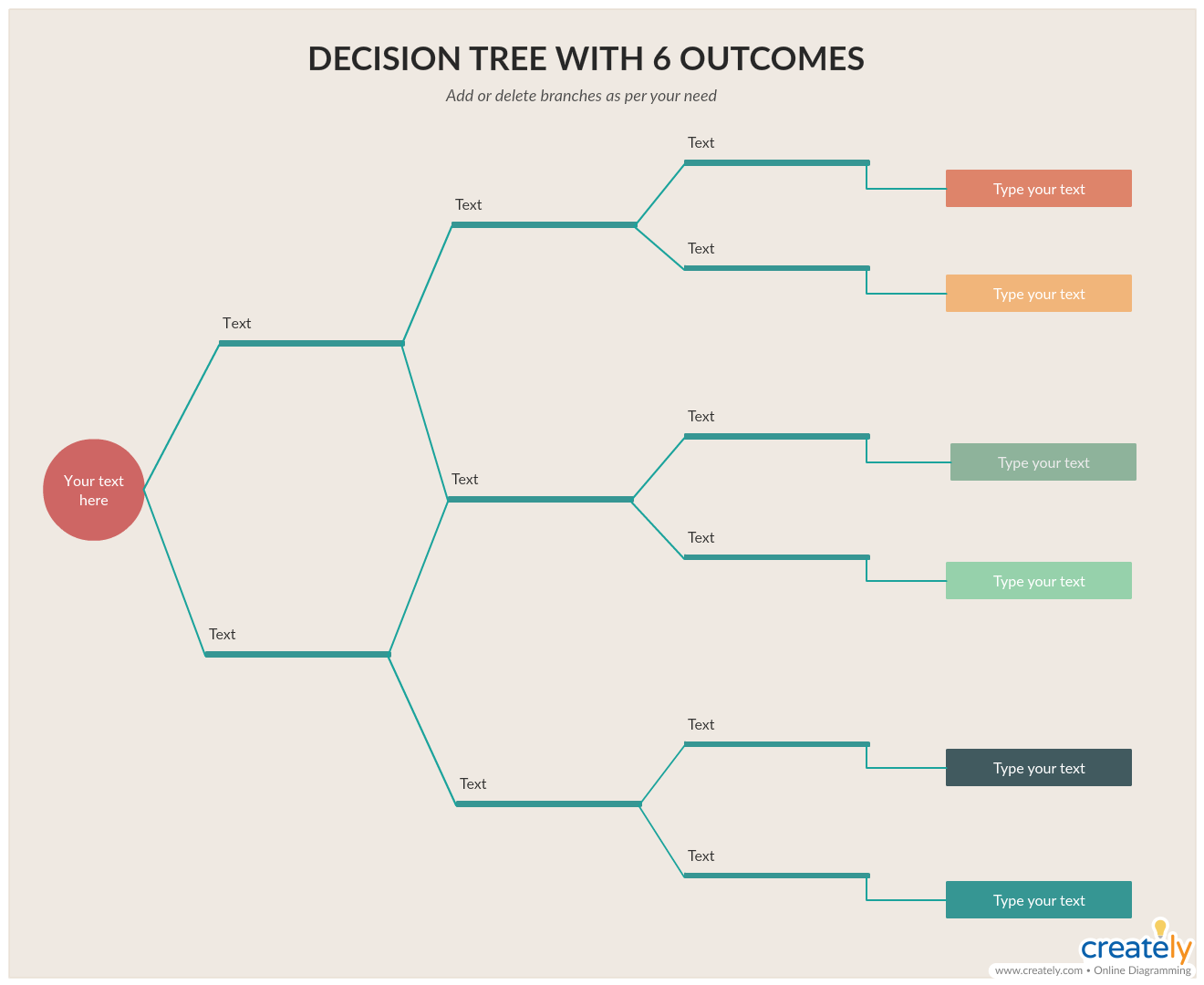 Decision Tree Diagram Template