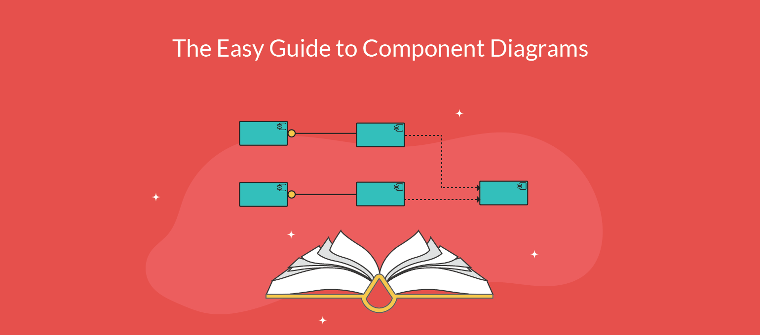 Uml Diagrams Learn What They Are And How To Make Them
