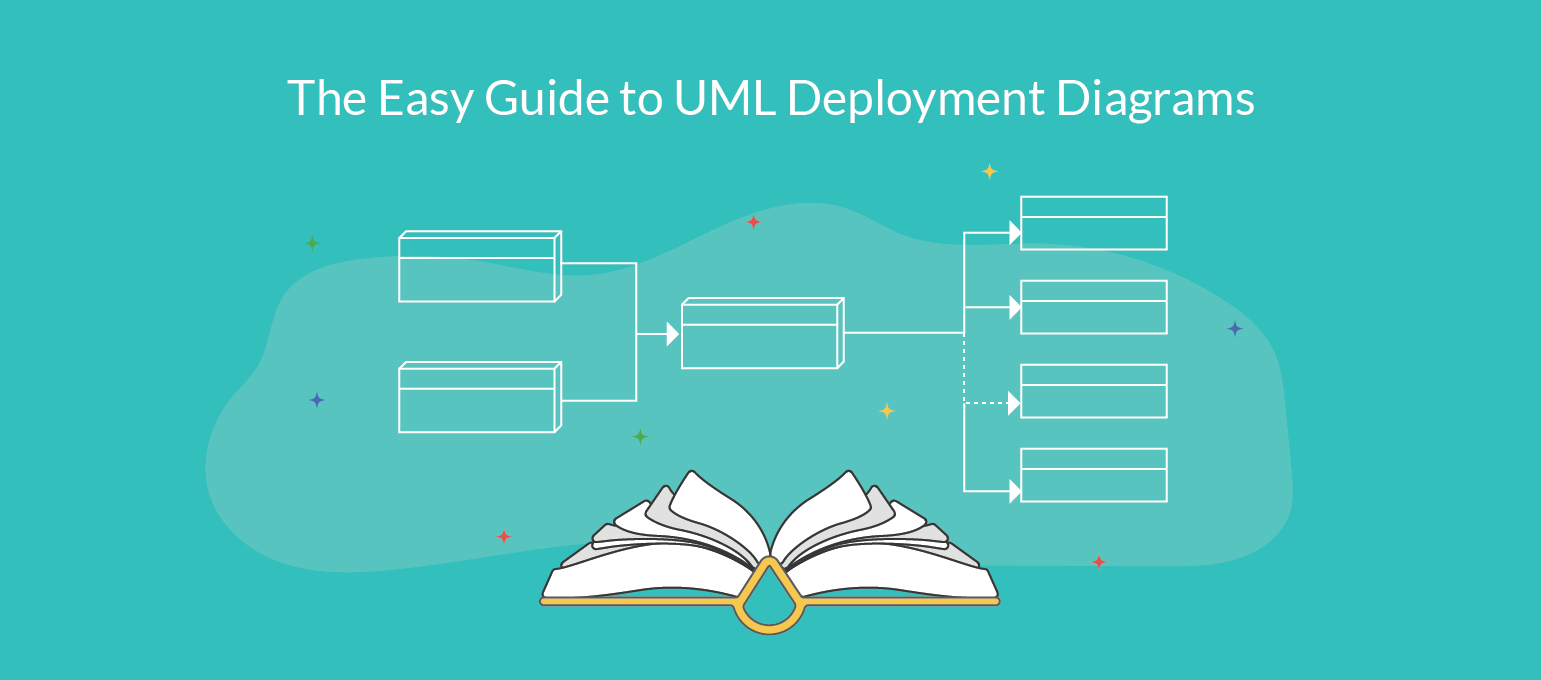 Deployment Diagram Tutorial What Is A Deployment Diagram